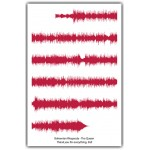 Custom Favourite Song - Sound Waves Poster